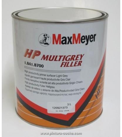 Max Meyer Fylder
